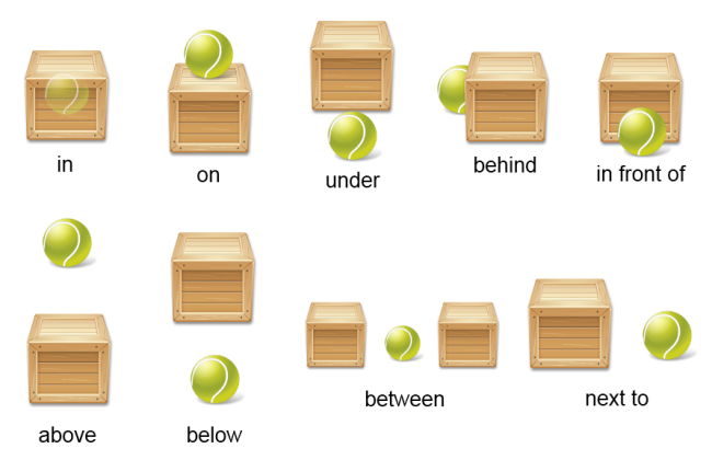 Grammar Prepositions Of Place